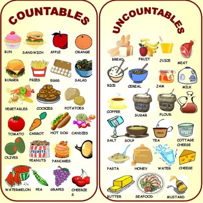 NOUNS THAT CAN BE BOTH COUNTABLE AND UNCOUNTABLE